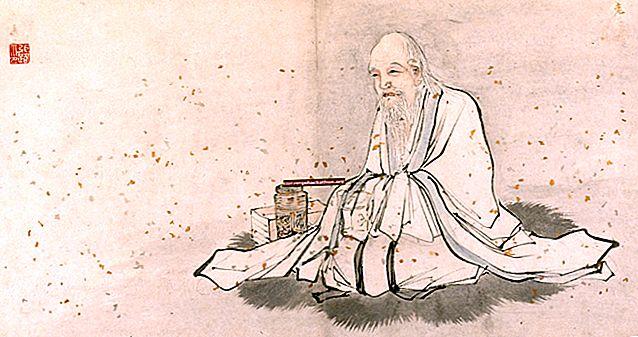 Zhang Guolao