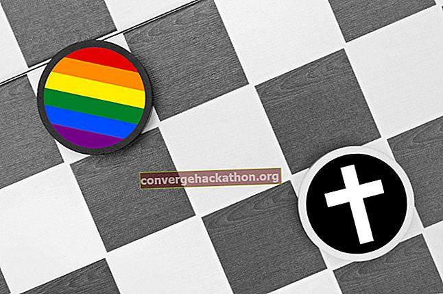 L'homosexualité et les églises