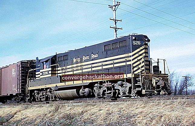 New York, Chicago och St. Louis Railroad Company