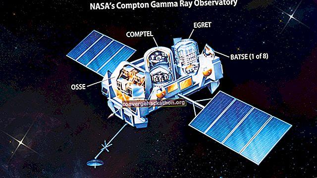 Compton Gamma Ray Observatory