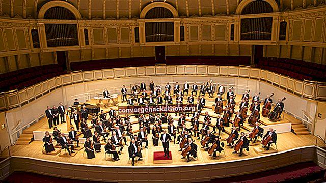 Orquestra Sinfônica de Chicago