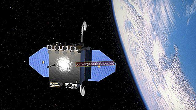Observatoire de la dynamique solaire